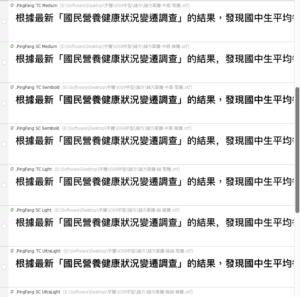 iOS9字型