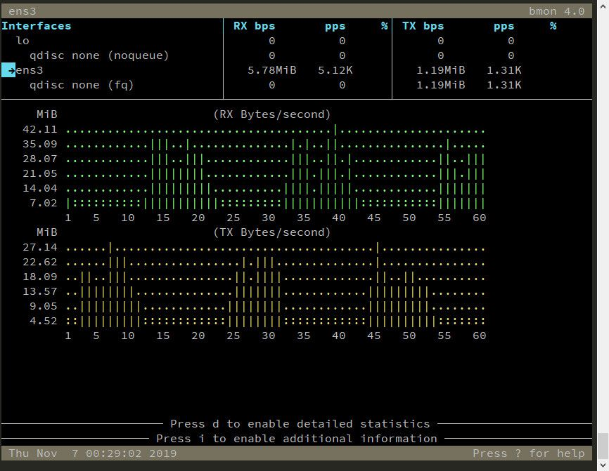 bmon - bandwidth monitor and rate estimator