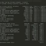UnixBench多核心测试