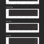 HestiaCP 图表画面